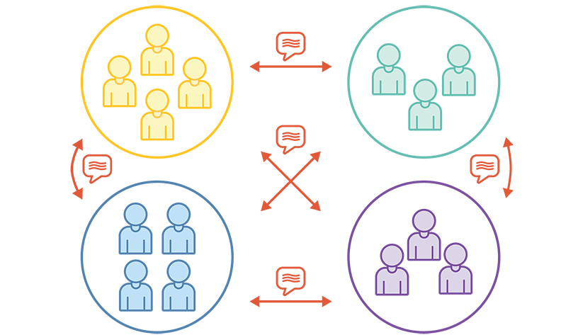 An illustration examining different communication pathways for an agile software development team