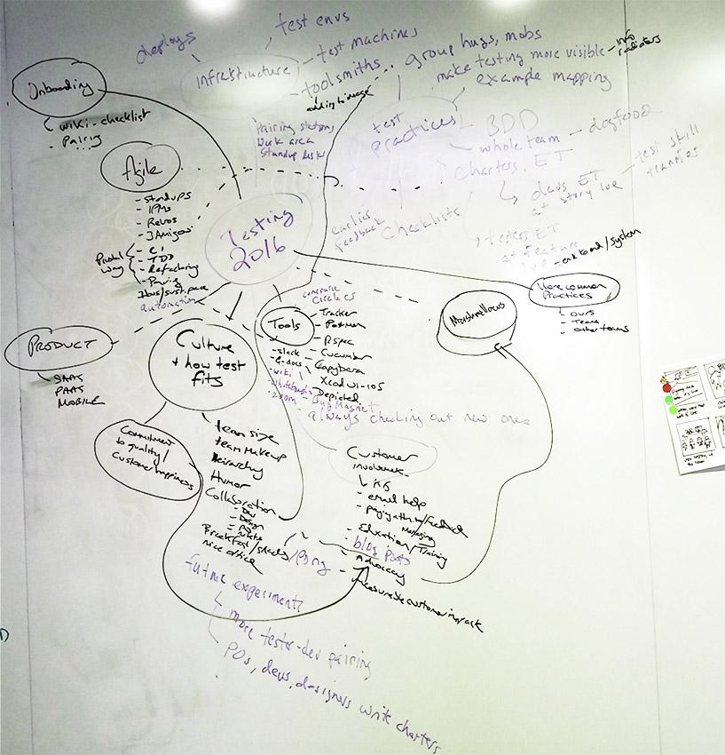 Screenshot of a brainstorm