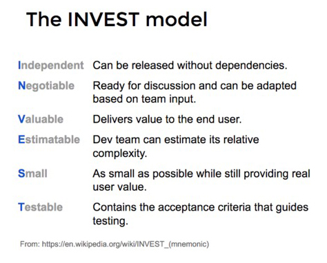 The INVEST model