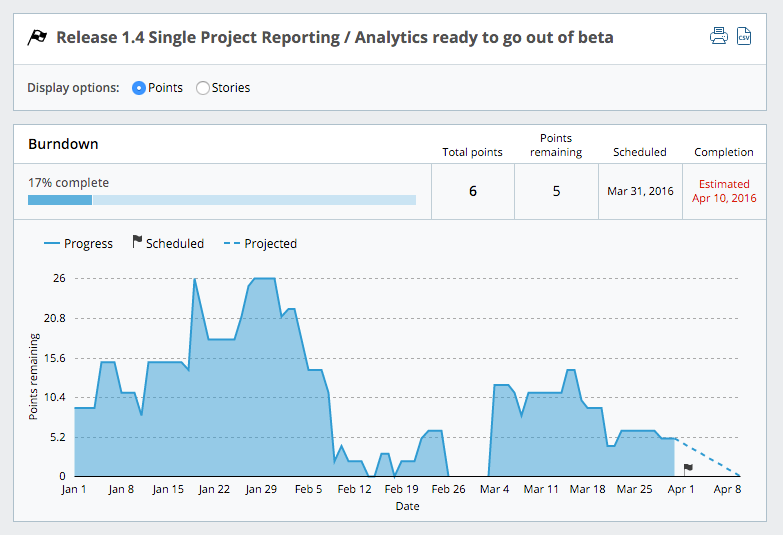 The Releases Report in Pivotal Tracker