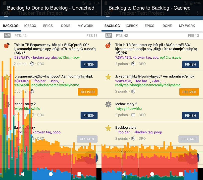 Uncached versus cached chart.