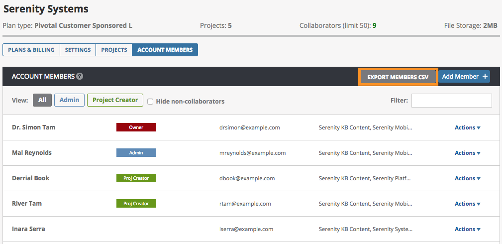 The Account Members report in Pivotal Tracker
