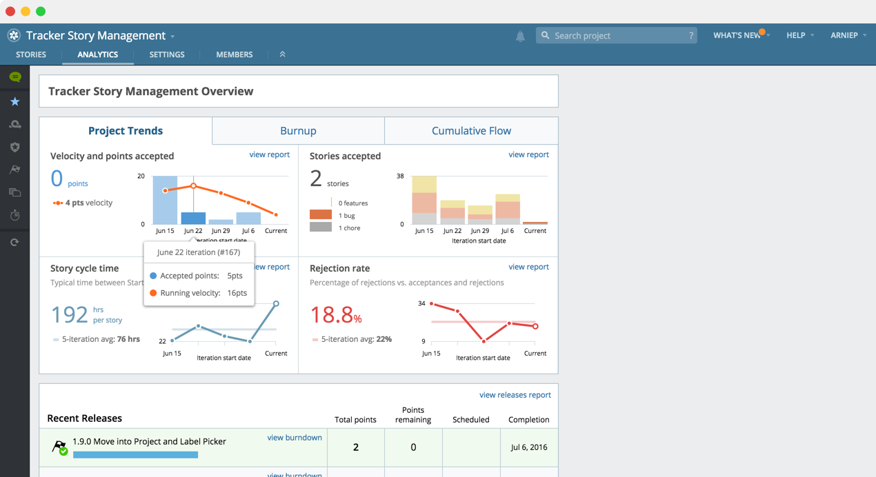Pivotal Tracker Analytics for agile software teams