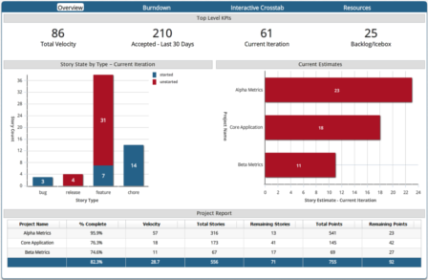 integrations/2013/PTDashboard_2_2013-428x280.png