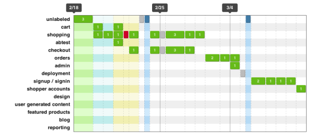 integrations/2013/tracker-tracker-636x278.png